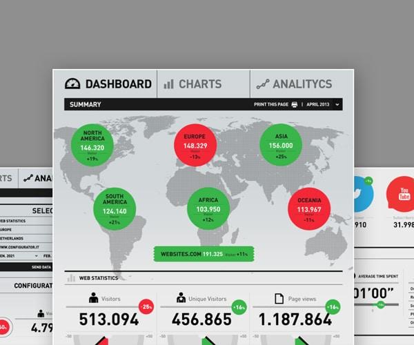 Come verificare i risultati degli investimenti in comunicazione?